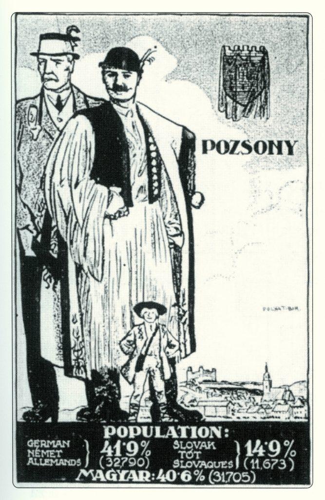 100 Jahre amtliche Bezeichnung Bratislava