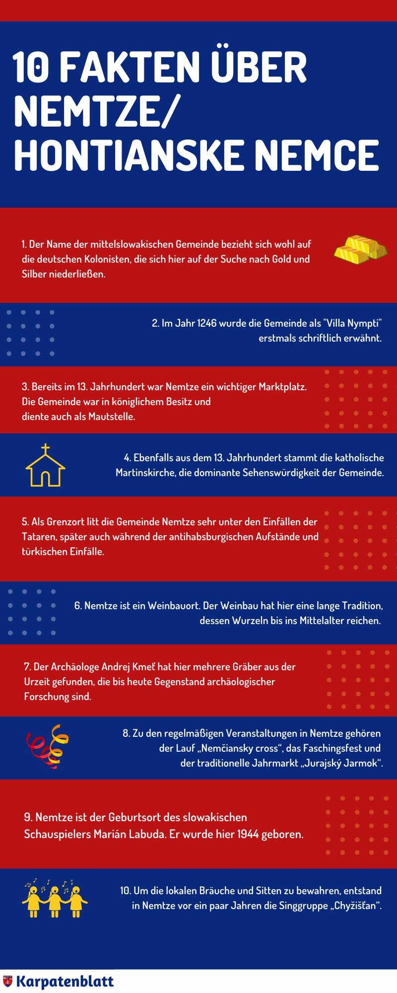 10 Fakten über Hontianske Nemce