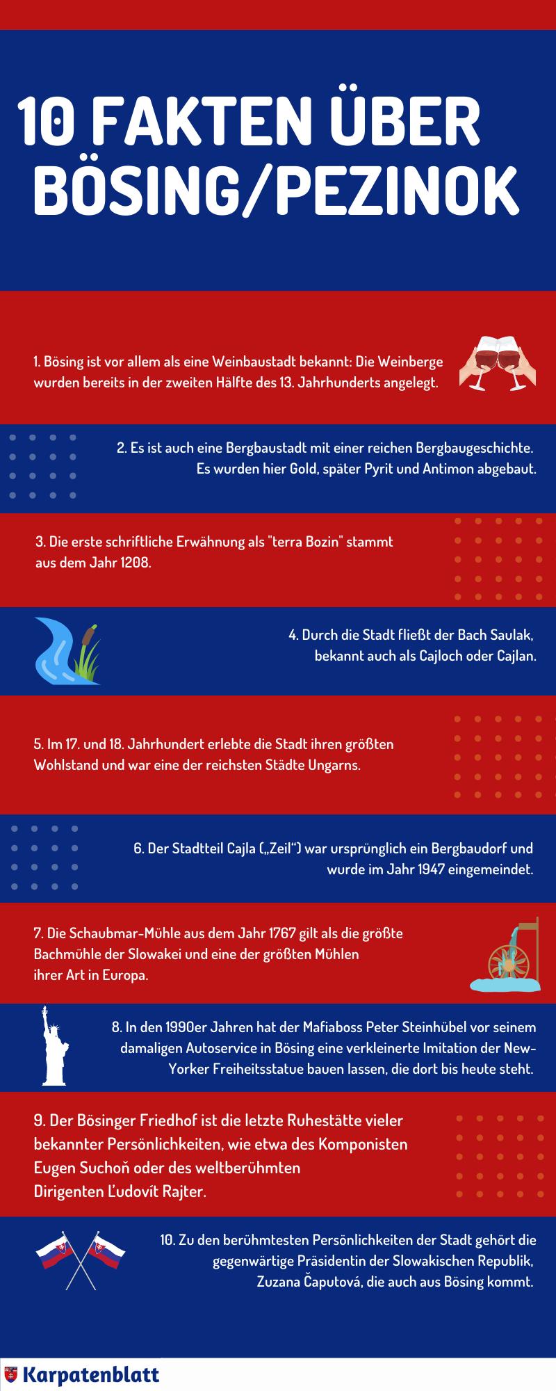 10 Fakten über Pezinok